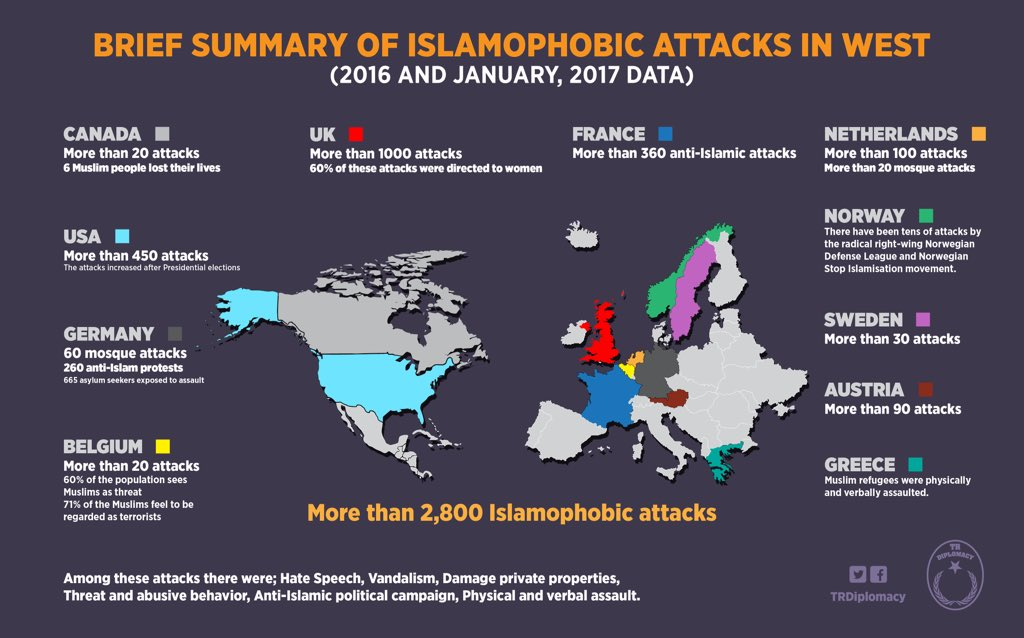 Anti-Islamic attacks against Muslims in the West (2016-2017)