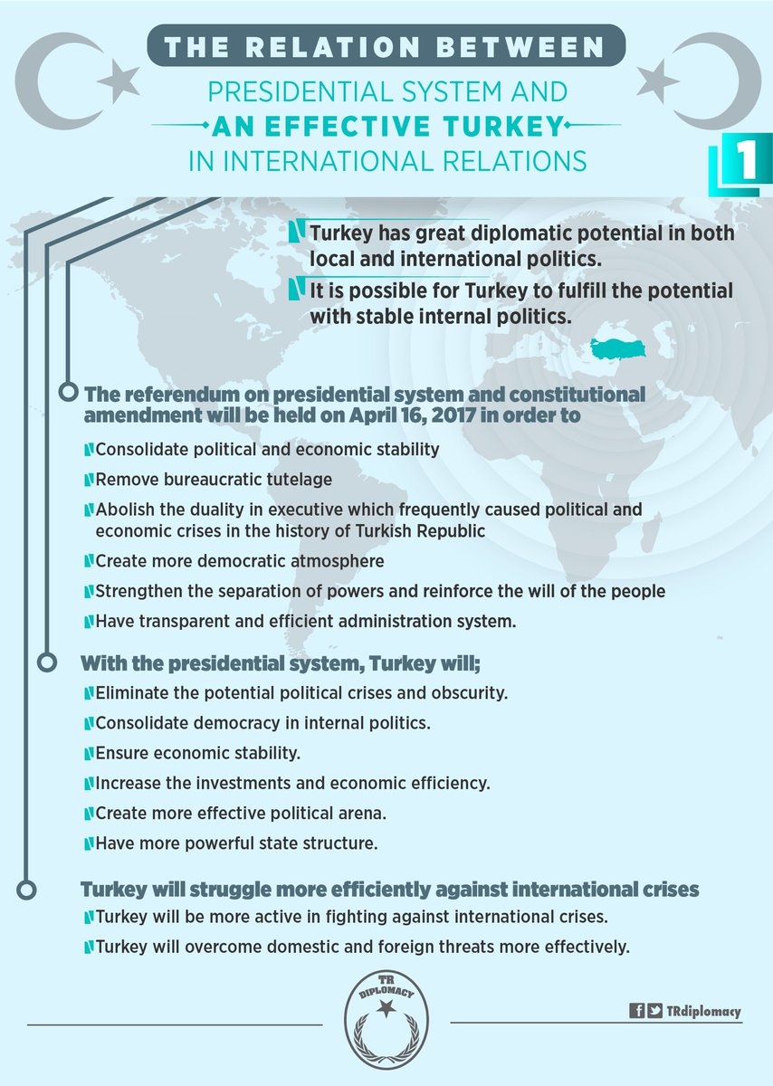 How will presidential system affect foreign politics of Turkey?