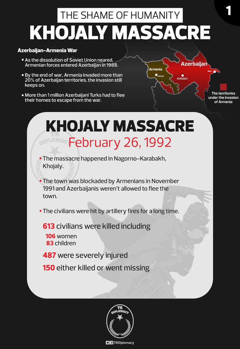 The Shame of Humanity: Khojaly Massacre