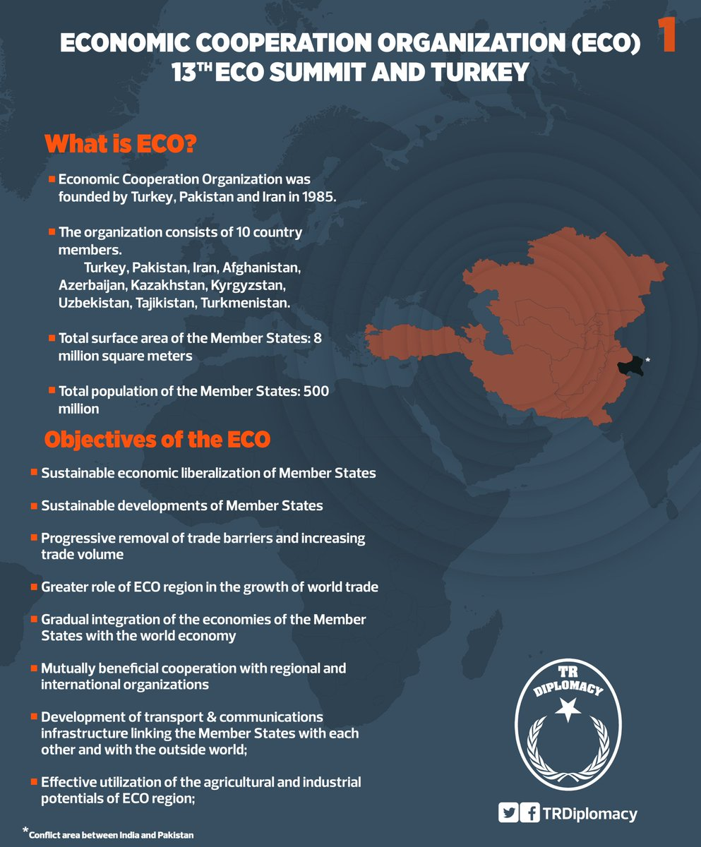 Economy Cooperation Organization (ECO) and 13th ECO Summit
