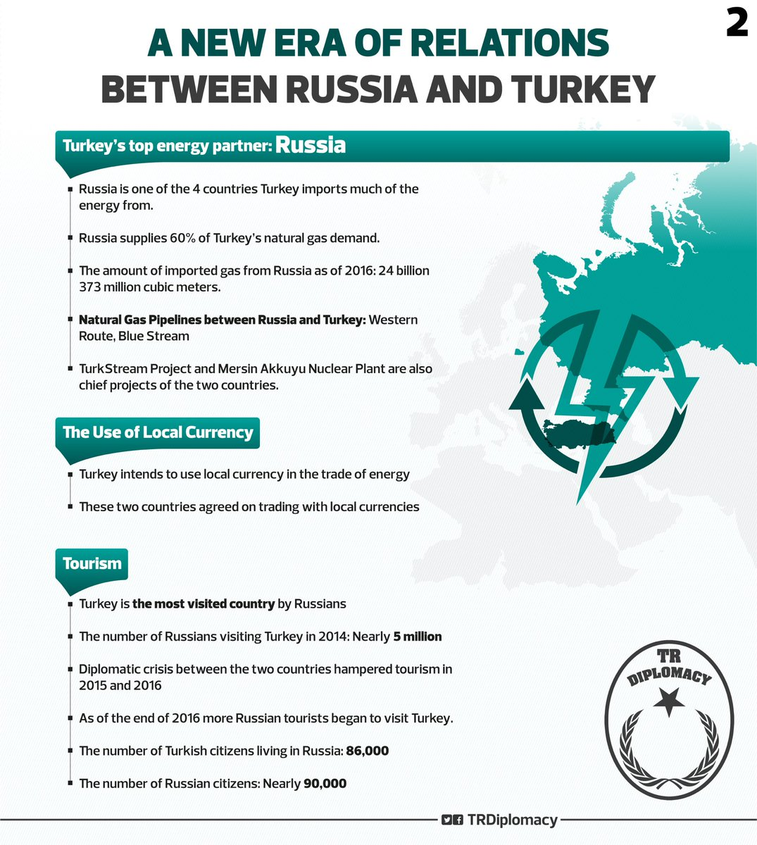 A new era of relations between Turkey and Russia