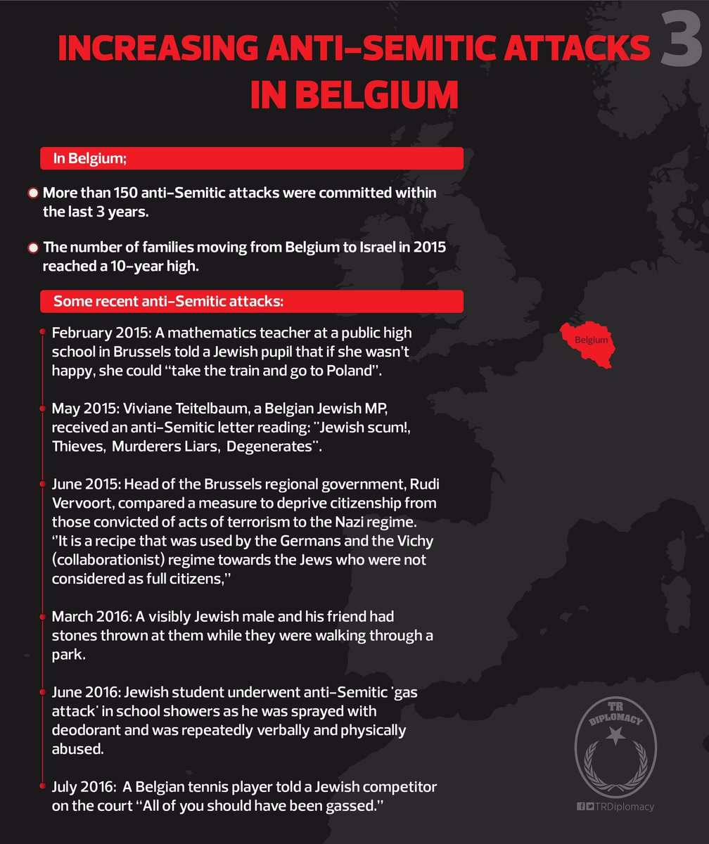 Xenophobia, hate crimes and violation of rights in Belgium