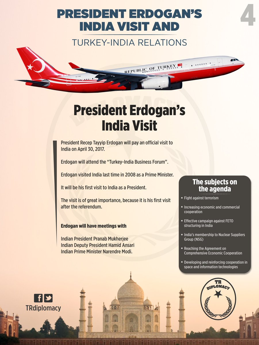 Turkey-India relations and President Erdogan's India visit