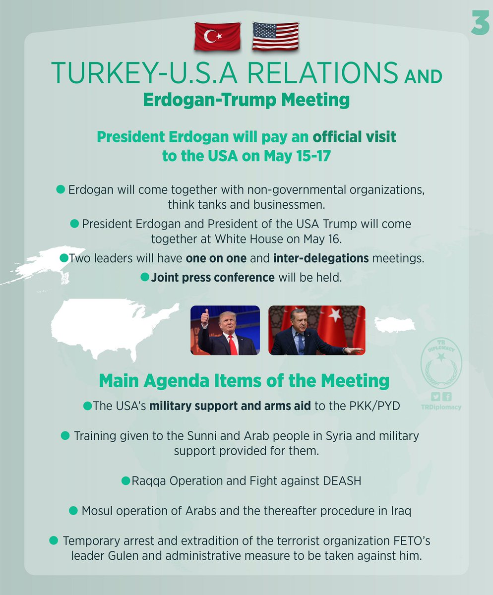 Turkey-USA relations and President Erdogan's US visit
