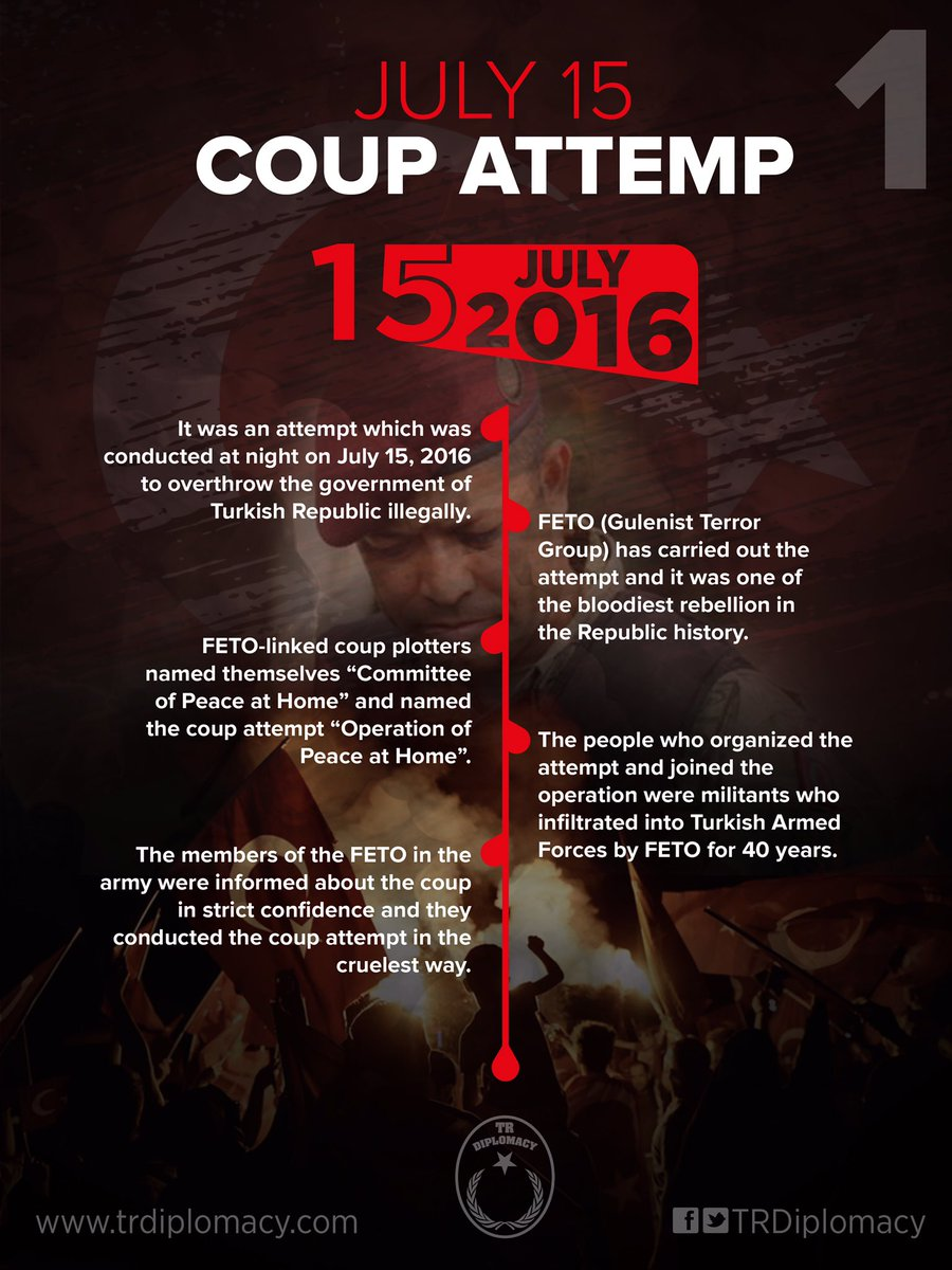 The terror group FETO and the July 15 Coup Attempt in Turkey.
