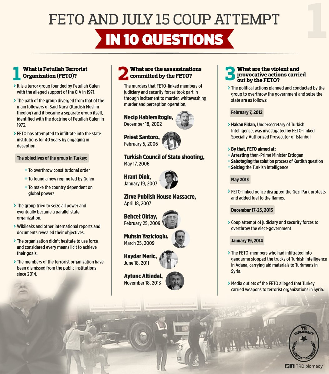 The terror group FETO and July 15 Coup Attempt on 10 questions
