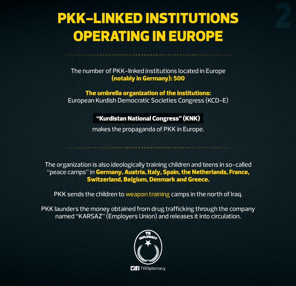 West's political support to the terrorist organization PKK/PYD