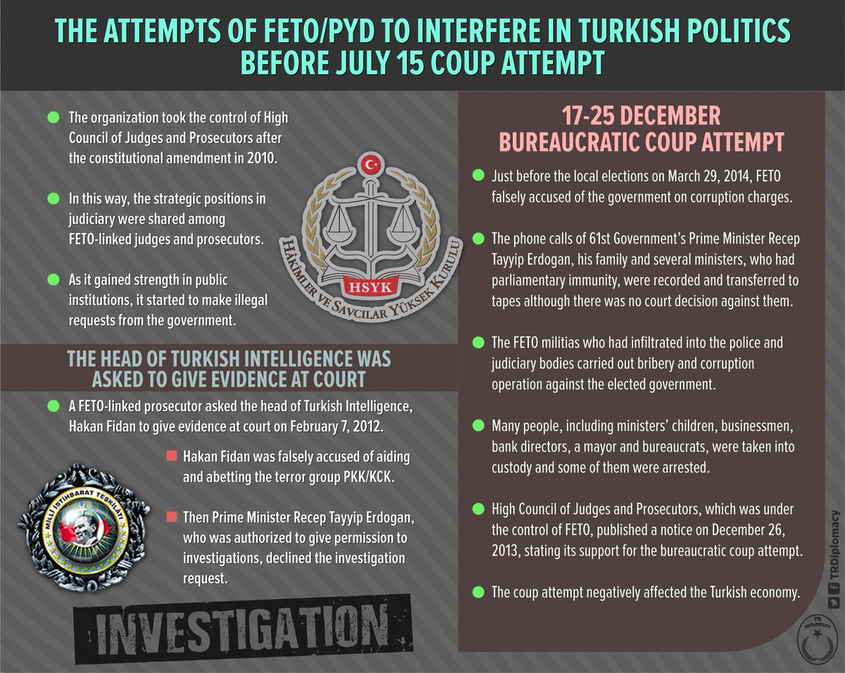 Attempts of the Gulenist Terror Group to interfere in politics before the July 15 coup attempt