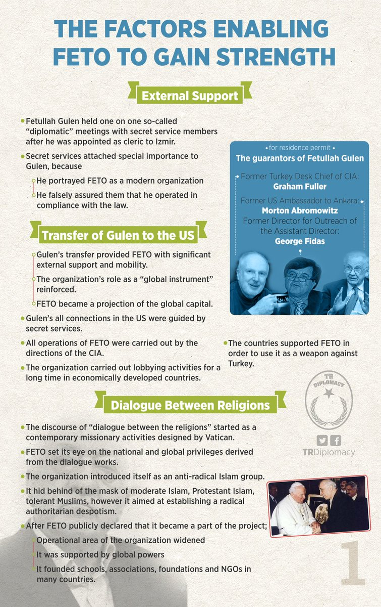 How did Gulenist Terror Group (FETO) become powerful?