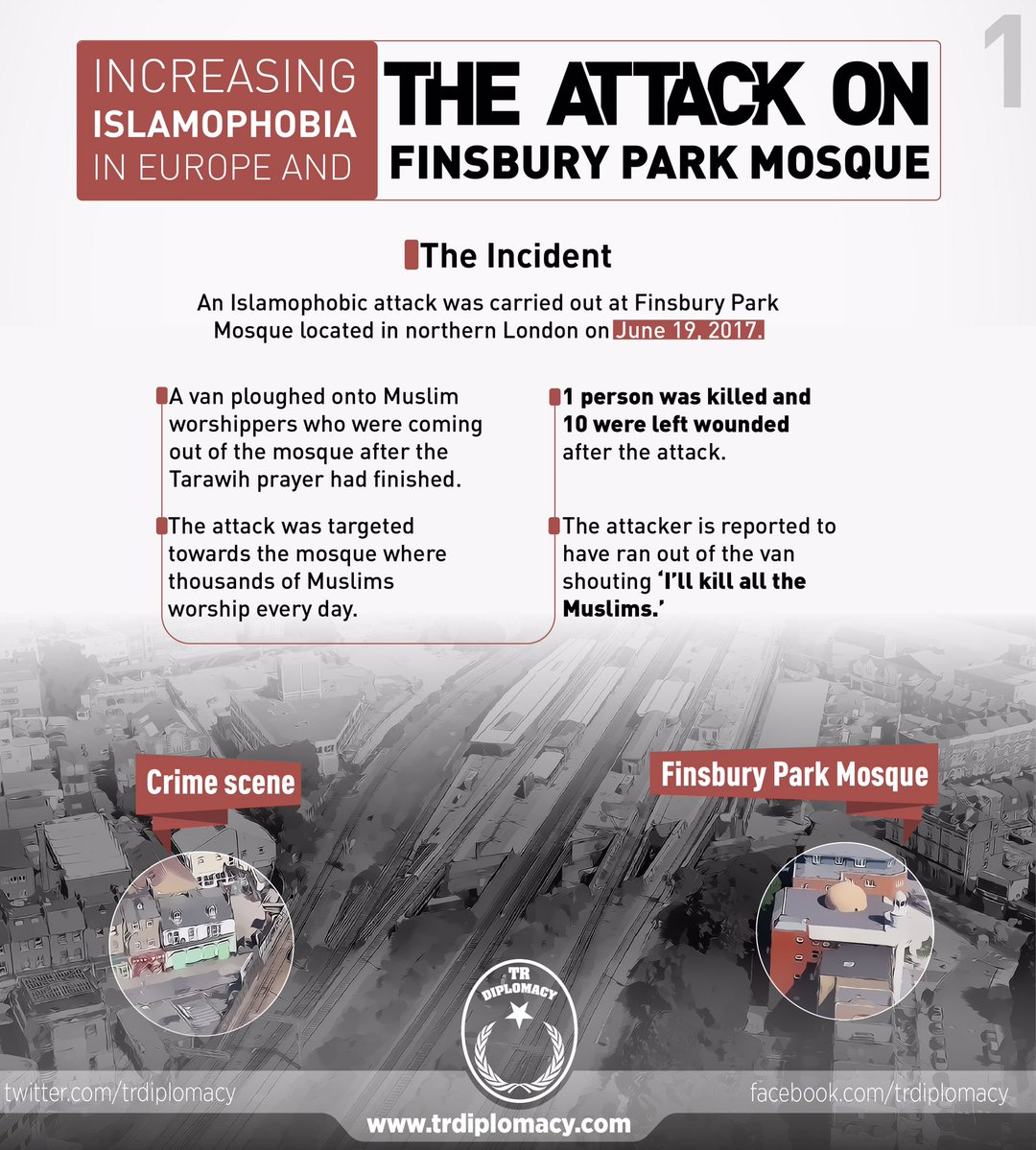 Escalating anti-Islamism in Europe and the terror attack on Finsbury Park Mosque