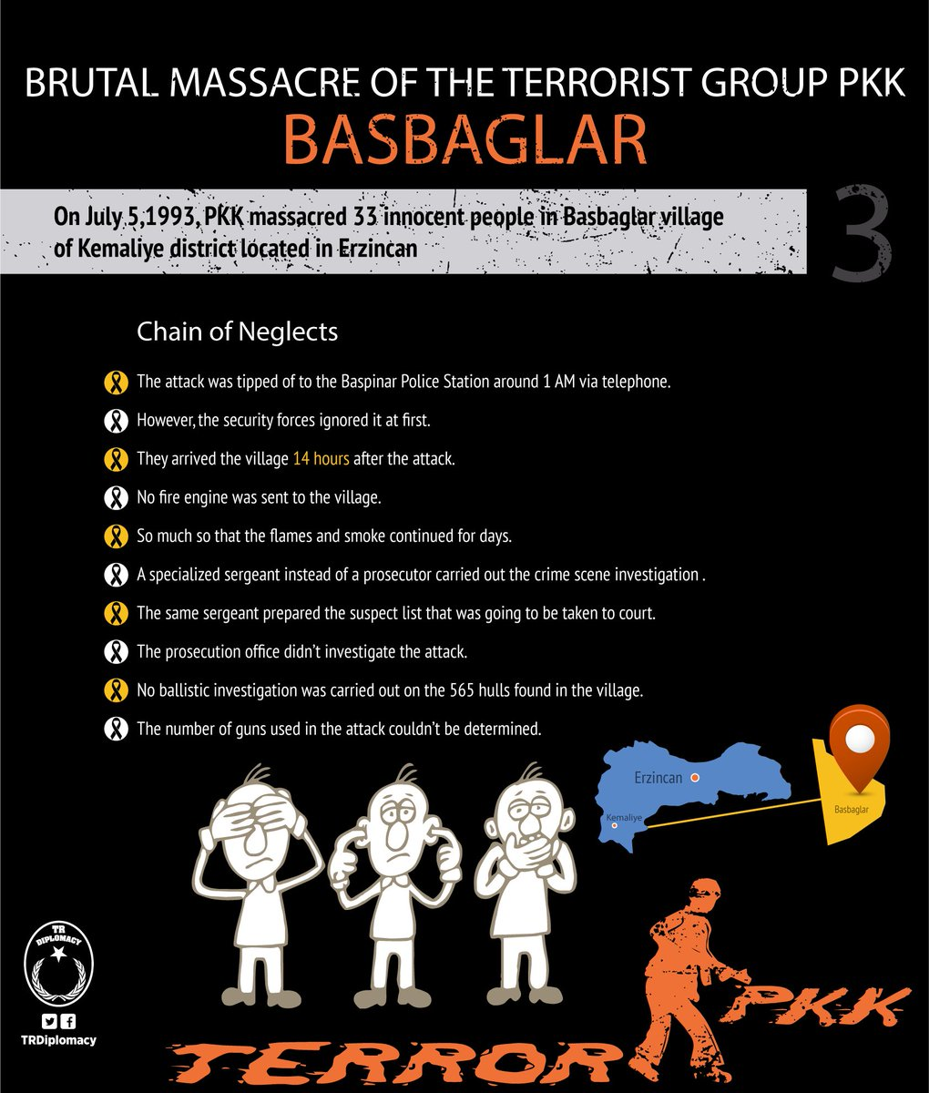 Brutal Massacre of the Terrorist Group PKK: Basbaglar