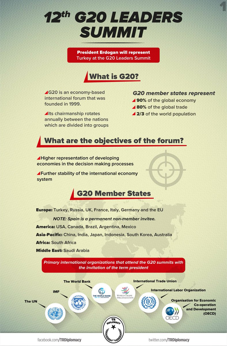12th G20 Summit