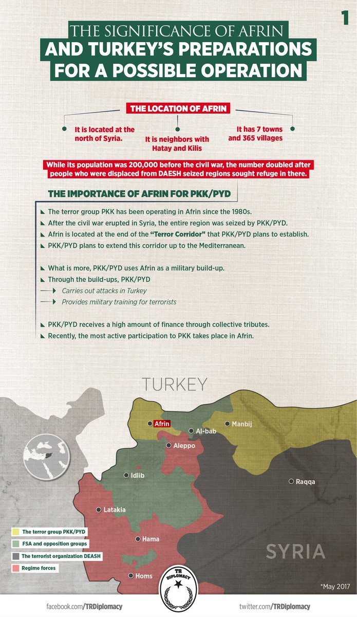 The significance of Afrin and Turkey's preparations for a possible operation against PKK/PYD in Afrin