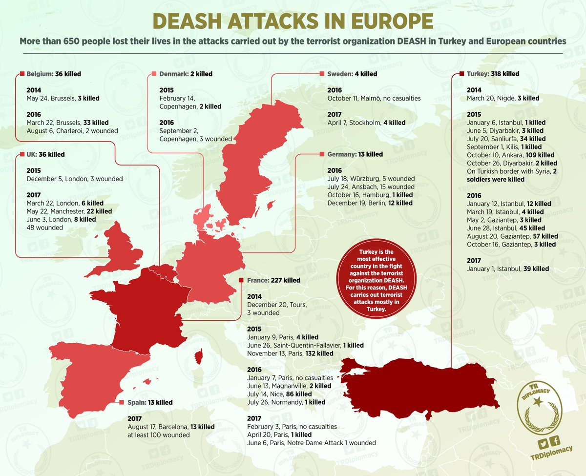 The attacks that the terrorist organization DEASH has carried out in Europe