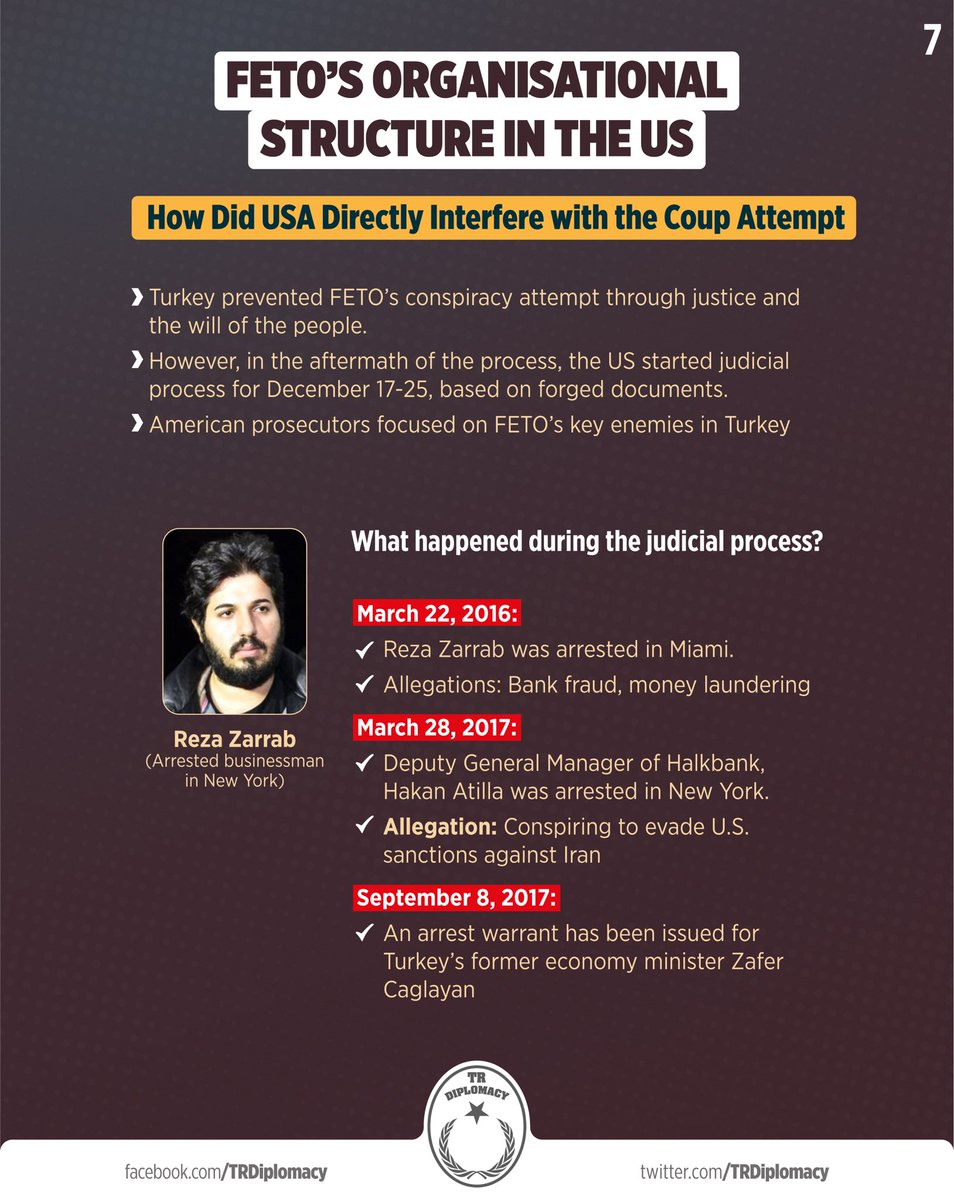 FETO's structural organisation in US is a huge threat to both Turkey and US