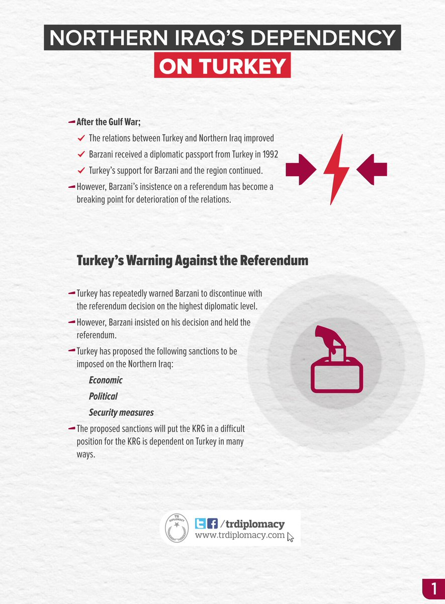 What effect will the Barzani referendum have on Turkey's relationship?
