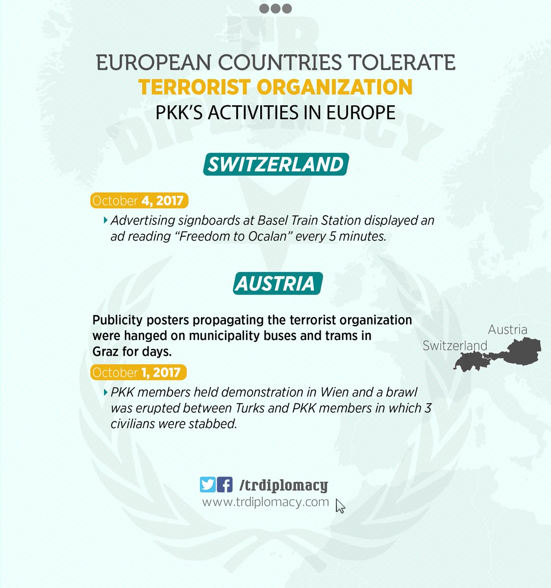 European countries tolerate the terrorist organization PKK's provocative activities in Europe