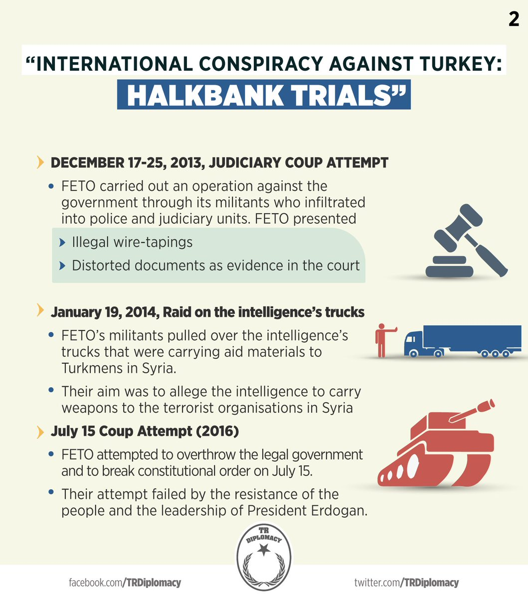 "Here is the all aspects of the ""International Conspiracy Plot Against Turkey: Halkbank Case in the US"""