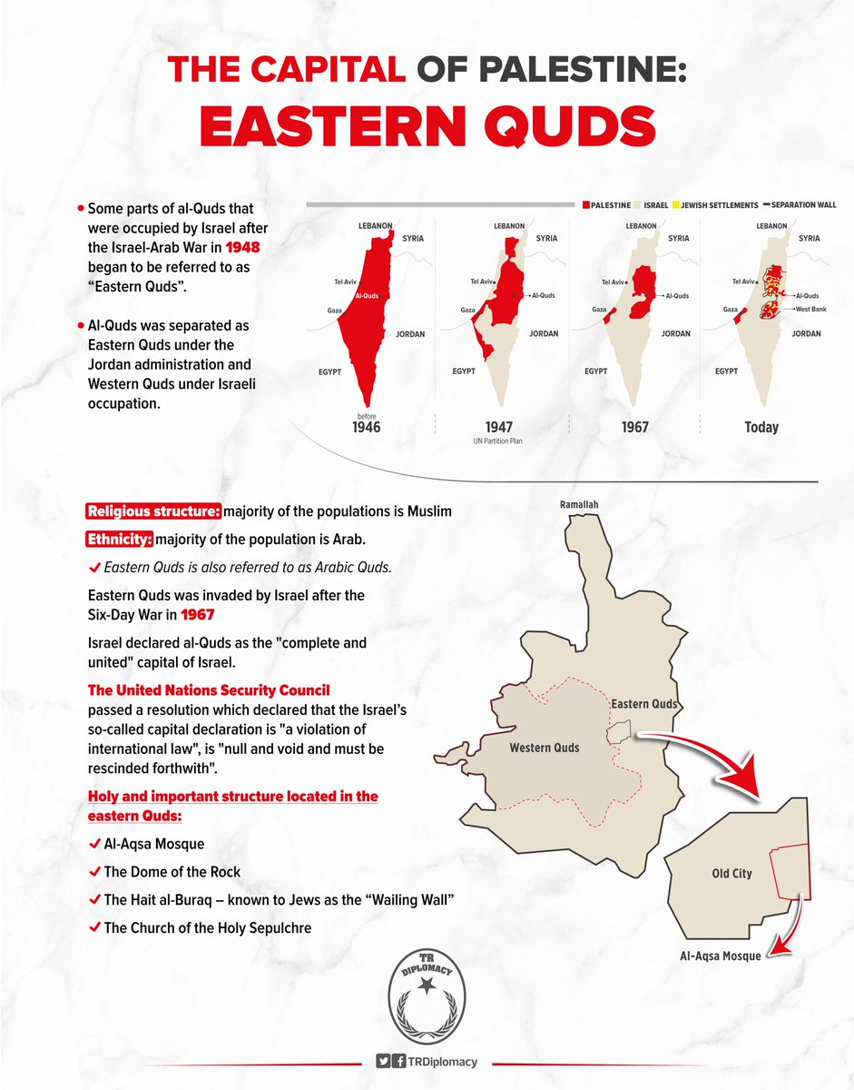 The members of the Organisation of Islamic Co-operation declared East Quds as the capital of Palestine