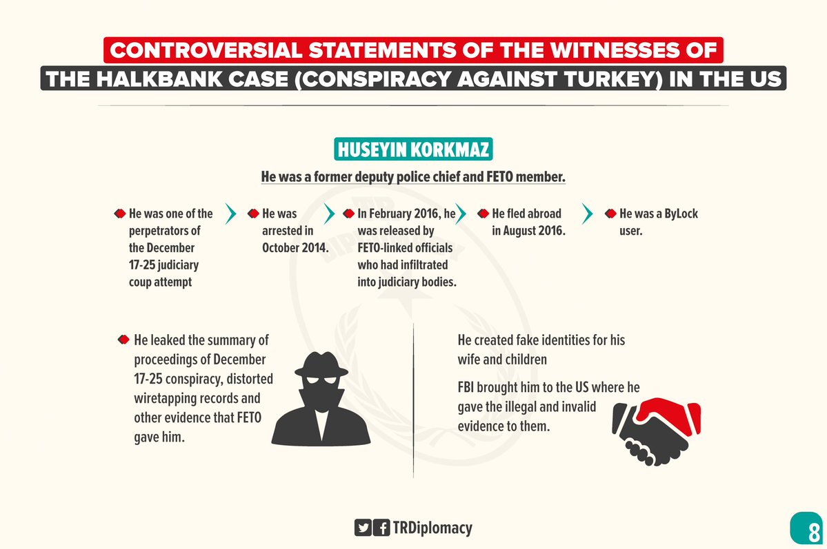 Controversial statements of the witnesses of the Halkbank case (conspiracy against Turkey) in the US