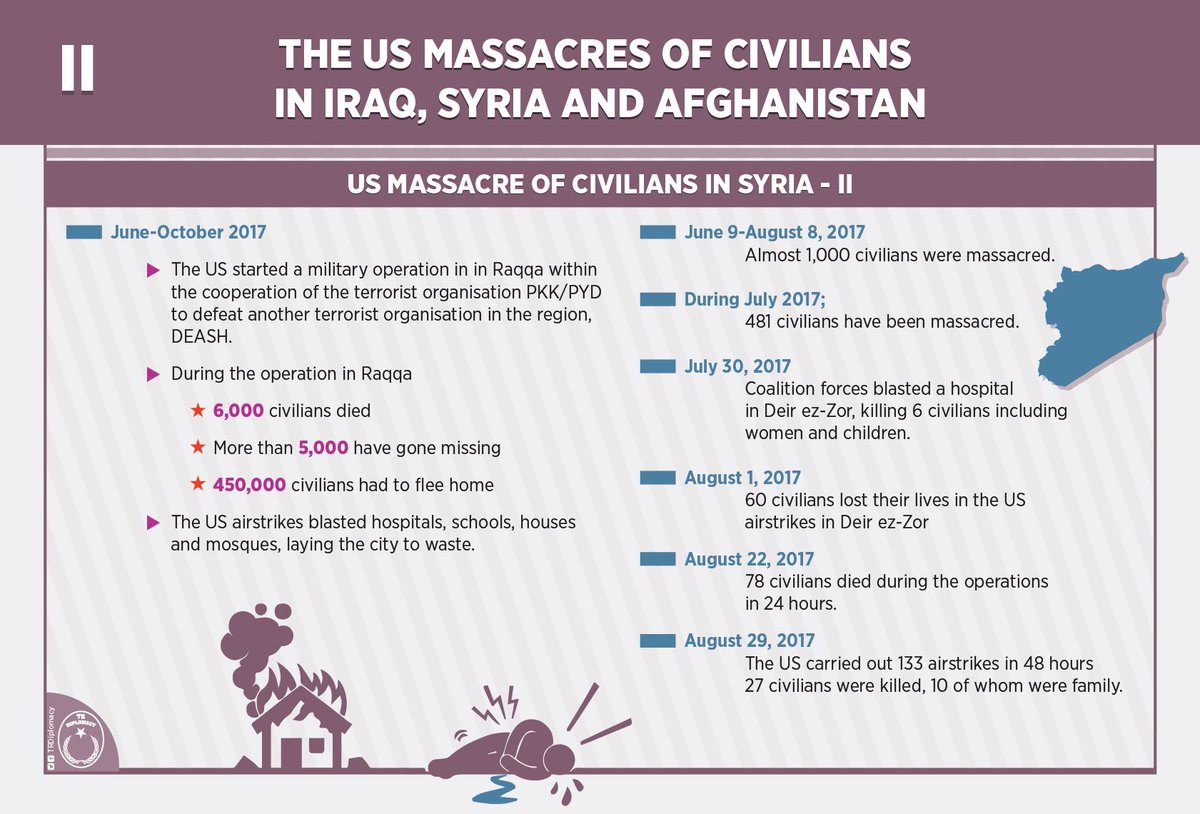 Latest US massacres of civilians
