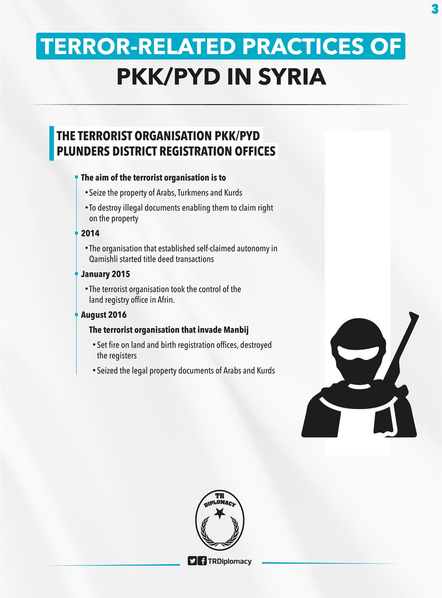 What are PKK/PYD terrorists doing in Syria?