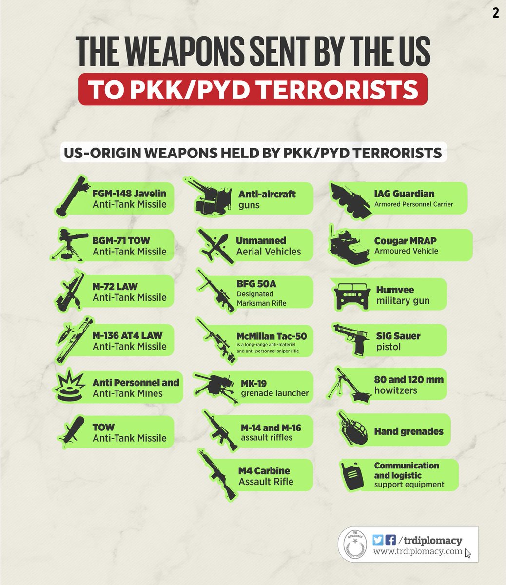 The US provides child murderer PYD/PKK with weapons
