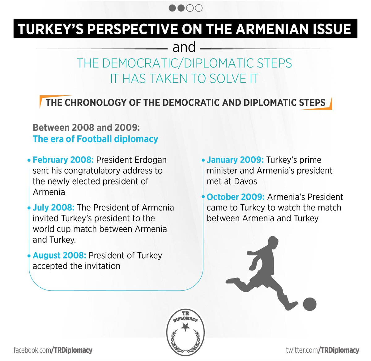 Turkey's perspective on the Armenian Issue and the democratic and diplomatic steps it has taken to solve it