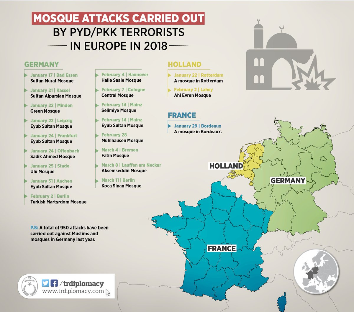 PKK/PYD terrorists are attacking mosques in Europe and European governments have yet to do something about it