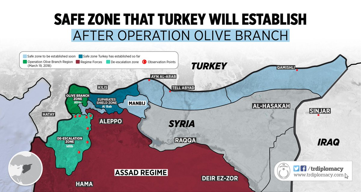 The safe zone that Turkey is planning to establish after the Afrin operation
